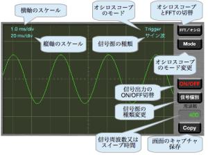 e-scope1
