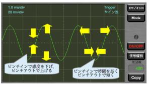 e-scope2