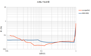 e-scope2_25 (2)